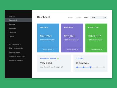 Infin Accounting Dashboard accounting ux ui dashboard