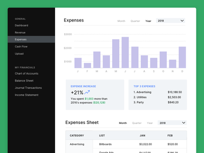 Infin Accounting expenses page charts accounting ux ui dashboard
