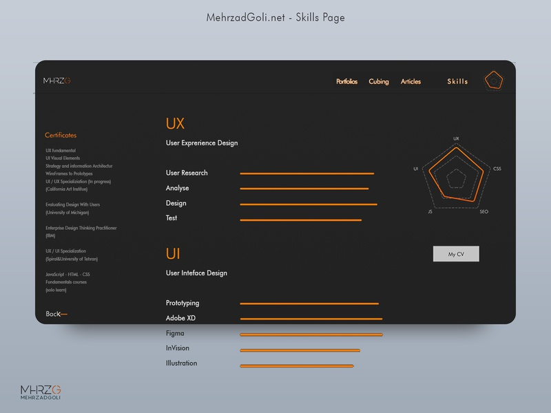 UI Design - Skills Page uidesigner figmadesign uxdesign adobexd figma mehrzadgoli uiwebdesign webdeisgn web design webdesig color palettes uxui ui design uiux ui