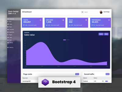 Zonic Design Dashboard v1.0 – Frontend Preset For Bootstrap (HTM css 3 html5 ux design bootstrap template html template javascript html bootstrap 4 graphic design digital art
