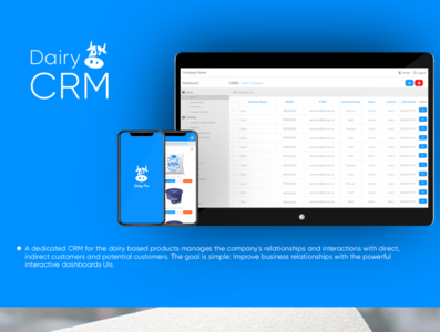 Visual identity and UI/UX for dairy based product CRM