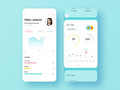 Calorie expenditure app | daily UI exercise