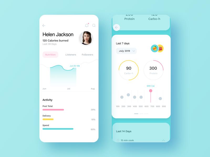 Calorie expenditure app | daily UI exercise 应用 ux 设计 ui