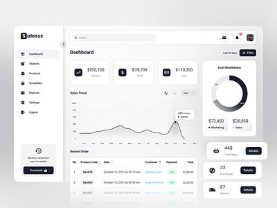 Sales Analytics - Dashboard popular trend trending uiux ui design ux design ui  ux ux ui clean bar chart line chart pie chart chart analytics chart analytics dashboard analytic analytics dashboard ui dashboard