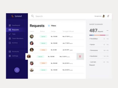 Requests Admin | Lorand