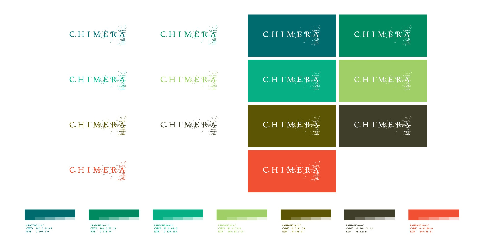 Chimera colour system