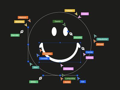 Figmeiuca illustrator figmadesign design illustration design ops design system meiuca figma
