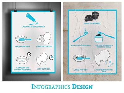 Infographics posters