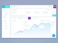 Web  analytics dash board