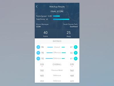 Sports iOS App Concept stat ios sports iphoneversus mobile app ux ui