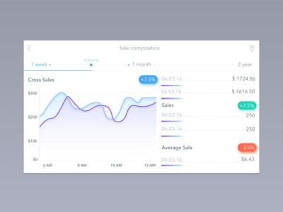 Square Launches Analytics