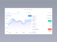 Square Launches Analytics