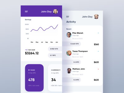 Currency  App for the Monetary....