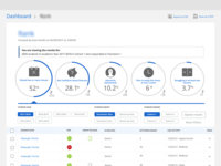 WIP Report Tool filter icons edtech saas enterprise reporting reports