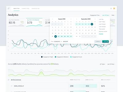 Analytics Dashboard chart graph line graph date selector calendar ux web analytics serif clean ui dashboard