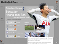 New York Times Sport_Son Tottenham Hot Spur