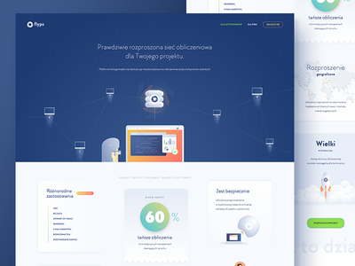 Product features page