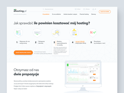 dhosting - price estimation page