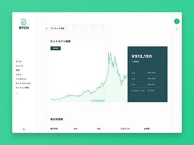 BTCN chart svg ui animation webdesign website clean white navy green