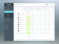 Client/Customer List for a Dashboard