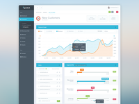 Another Dashboard