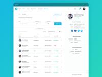Employee Directory for Enterprise