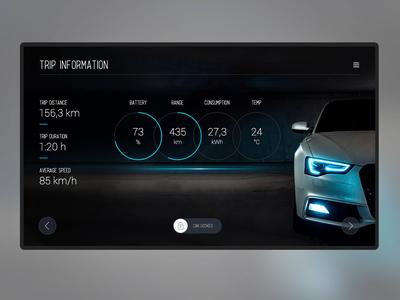 Car Interface Webdesign