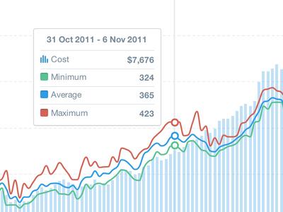 Graph tooltips tooltip highcharts graph ui line-chart chart bar-chart