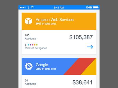 Cloud Analytics Mobile ios mobile analytics cloud amazon google minimal ui card module iphone clean