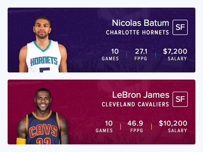 Player cards cards lebron typography players data sports nba ui fanduel