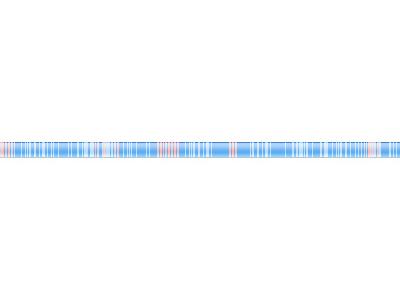 µTorrent for Mac progress bar ui design mac desktop