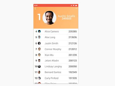 Daily UI Day 019 - Leaderboard design daily 100 dailyui019 dailyui uidesigner ui