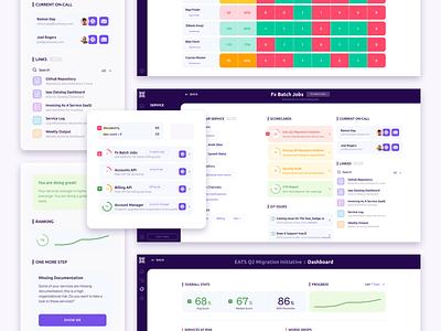 Cortex – App & Web infographics data minimal flat icon design product design devops ux vector illustration motion graphics graphic design 3d ui design branding animation logo brand identity startup