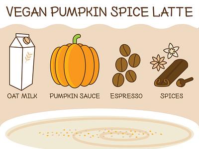 Vegan Pumpkin Spice Latte Infographic illustration infographic coffee graphic design