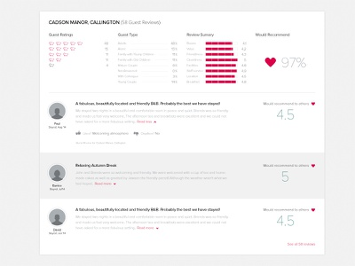 Reviews review reviews comments ui ux rating rate minimal flat user interface light design