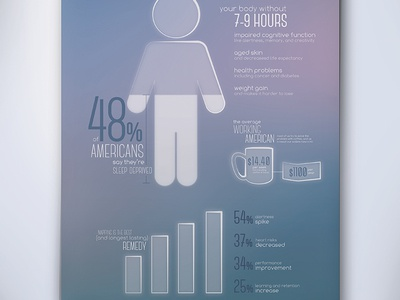 Nap Infographic Poster