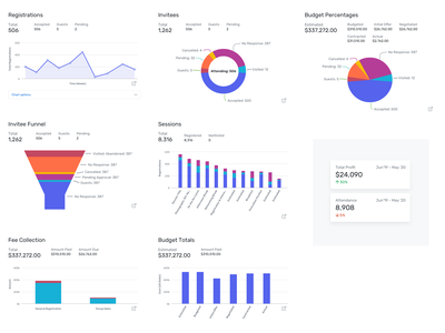 Carina - Charts And Graphs Exploration (One) events design corporate carina uiux ui increase color graphs charts