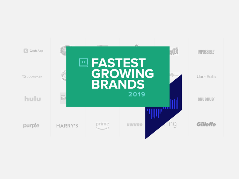 Fastest Growing Brands report design marketing campaign marketing report branding corporate morning-consult illustration
