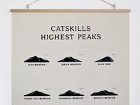 Catskills Highest Peaks Wall Chart