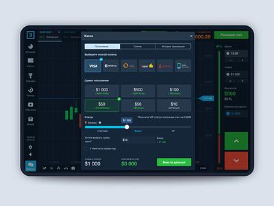 Binarium - Binary option. Cashbox cashbox broker trade binary trading options product design product ux uiux ui interface application app dashboard design dashboard app dashboard ui dashboad