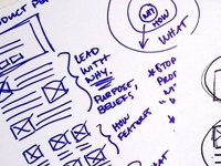 Product Page UX Process