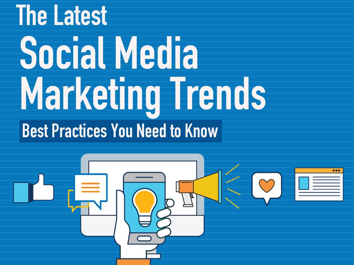 Social Media Marketing by Softnxt Technologies | Dribbble | Dribbble