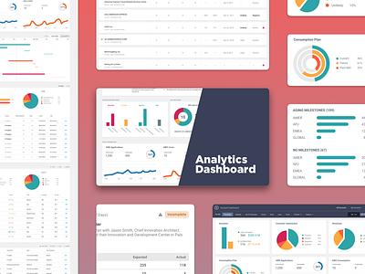Components pie chart bar chart sparklines analytics dashboard dashboard charts styling components analytics