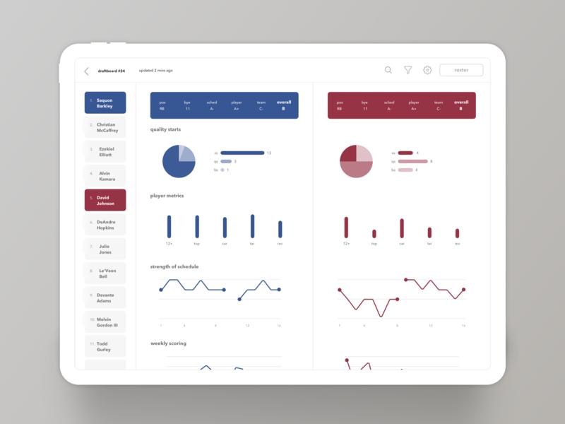 Draftable Comparables data viz dataviz metrics fantasy football dashboard charts ui analytics