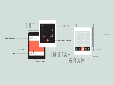 Instagram 101 guide instagram phone tricks tips