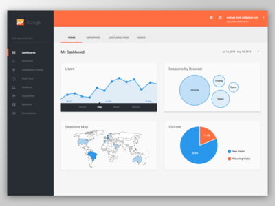 Analytics Material Design google dashboard interface ux user interface concept ui analytics material design