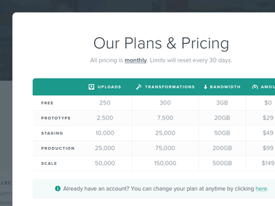 Pricing Modal create saas site monthly ux web uploads ui plans pricing modal