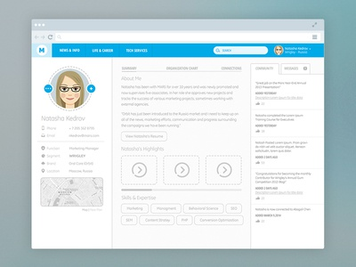 Corporate Intranet: Profile Wireframe Set