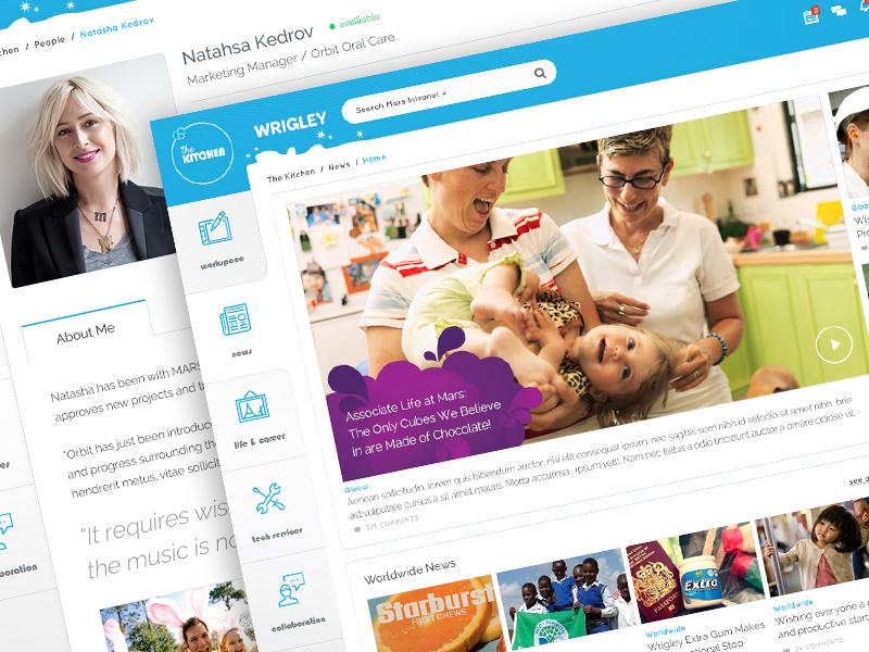 Wrigley News Portal sticky flat left nav scroll intranet corporate news wrigley mars