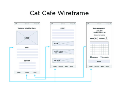 Le Chat Blanc Wireframe